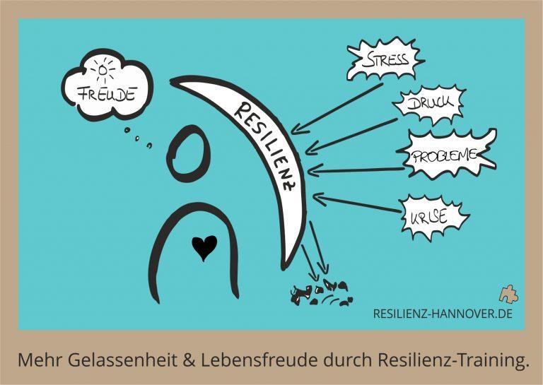 RESILIENZ – Schutzschild vor den negativen Folgen von Stress und Krisen